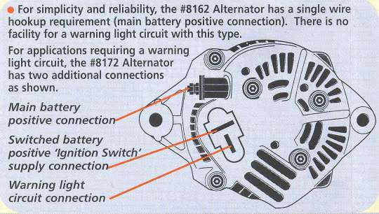 Powermaster alternator connections
